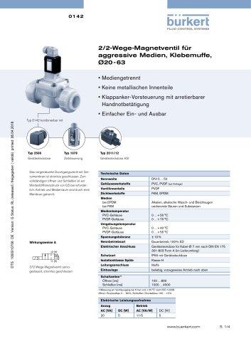 Type 0142