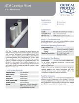 Service PTFE Membrane Cartridge Filters