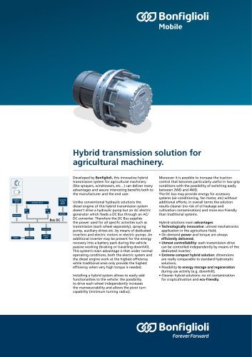 Hybrid transmission solution for agricultural machinery