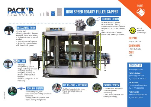 PAINT HIGH SPEED ROTARY FILLER CAPPER
