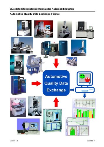 Qualitätsdatenaustauschformat der Automobilindustrie (AQDEF)