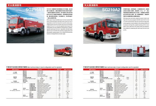 SG210A2