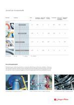 APSOseal® Flachdichtungen - 3