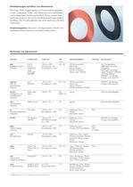 APSOseal® Flachdichtungen - 4