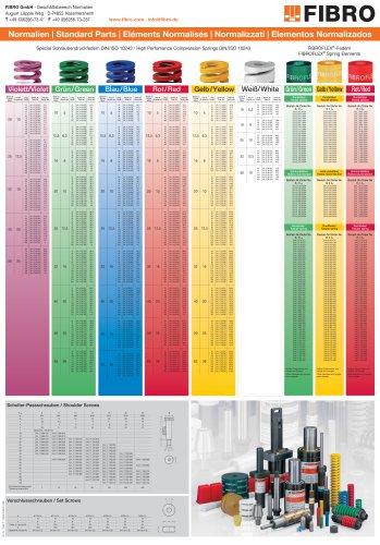 Spezial Schraubendruckfedern DIN/ISO 10243 / FIBROFLEX®-Federn