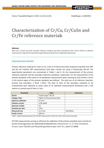 Calibration-TR-Characterization of Cr/Cu, Cr/CuSn and Cr/Fe reference materials