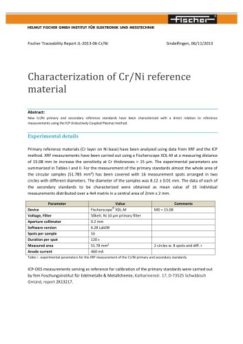 TR-Characterization of Cr/Ni reference materia