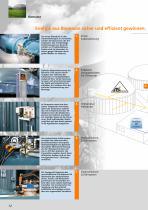 Automation für die Energiegewinnung der Zukunft. - 12