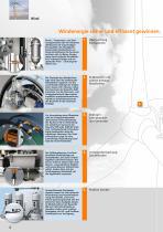 Automation für die Energiegewinnung der Zukunft. - 6