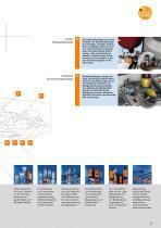 Automation für die Energiegewinnung der Zukunft. - 7