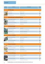 Automatisierungstechnik für die Automobilindustrie - Katalog 2013 - 2014 - 15