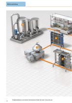 Automatisierungstechnik für die Lebensmittelindustrie Katalog 2015/2016 - 13