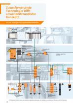 Automatisierungstechnik für die Verpackungsmaschinenindustrie Katalog 2019/2020 - 10