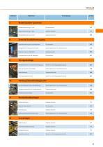 ifm Automatisierungstechnik für die Stahlindustrie Katalog 2015/2016 - 14