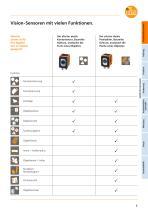 ifm Vision-Sensoren Zuverlässige Inspektion für die Industrieautomation. - 5