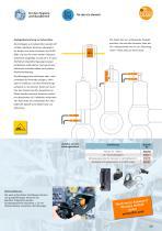 Rückmeldesysteme für Hubventile und Schwenkantriebe 2012 - 13