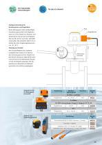 Rückmeldesysteme für Hubventile und Schwenkantriebe 2012 - 15