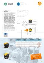 Rückmeldesysteme für Hubventile und Schwenkantriebe 2012 - 7