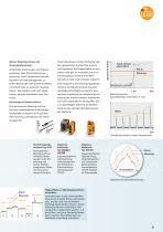 Von der Schwingungsüberwachung zu Industrie 4.0. - 10