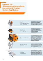 Von der Schwingungsüberwachung zu Industrie 4.0. - 11