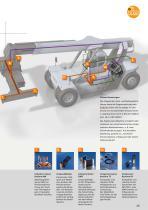 Systeme für mobile Arbeitsmaschinen 2016 - 16