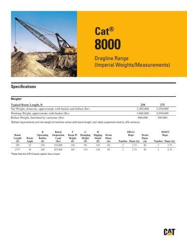Cat® 8000 Dragline Range (Imperial Weights/Measurements)