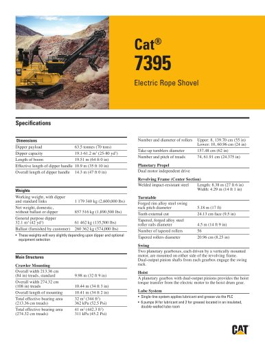 Electric Rope Shovels 7395