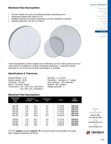 Metallized Plate Beamsplitters