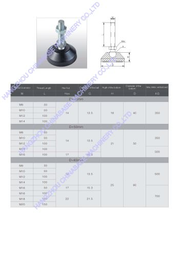 Chinabase Articulated Adjusttable Feet Series