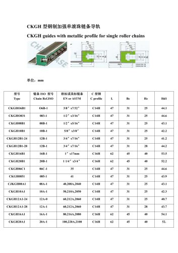 Chinabase CKGH guides with metallic profile for single roller chains .Guides for roller chains