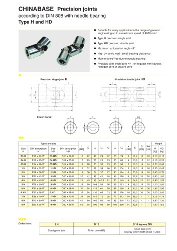 Chinabase Precision joints type H,HD,Widely used in automobiles, machine tools, steel rolling machinery and other mechanical transmission