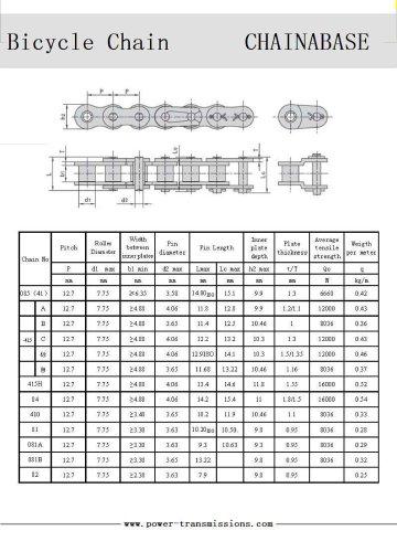 Hangzhou Chinabase Machinery Bicycle roller Chain o83 -415 415H 84 410 81 081A 081B 82 083-1