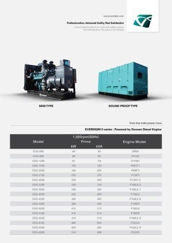 EVERDIGM E-series : Powered by Doosan Diesel Engin