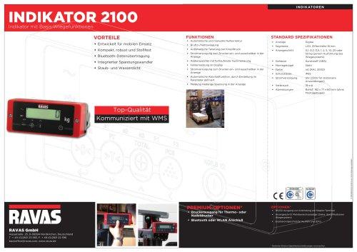 INDIKATOR 2100