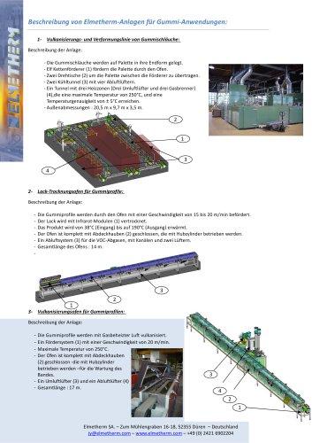 Anlagen für Gummi-Anwendungen