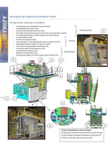 vertical oven design