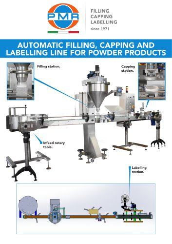 PACKAGING LINE FOR POWDER PRODUCTS