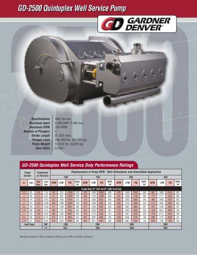 GD-2500Q Pump Model