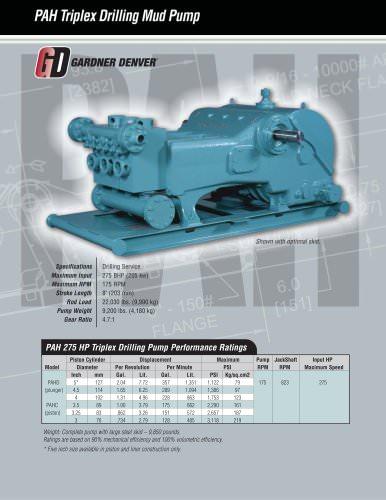 PAH Pump Model