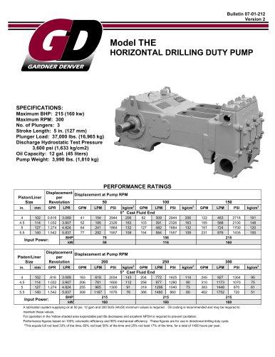 THE Pump Model