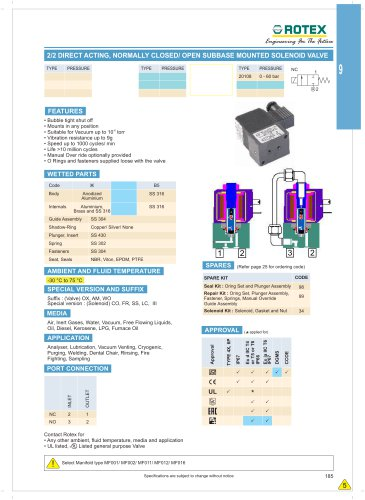 2/2 Direct Acting, Normally Closed / Open Subbase Mounted Solenoid Valve