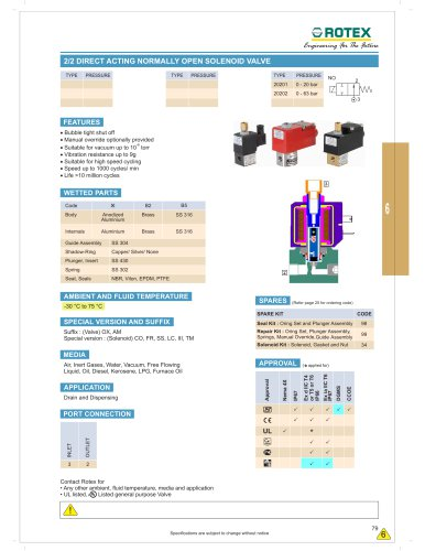 2/2 DIRECT ACTING NORMALLY OPEN SOLENOID VALVE