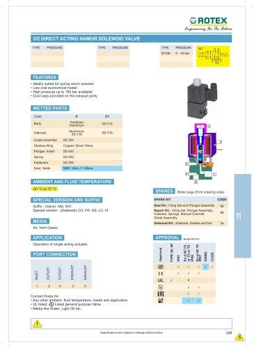 3/2 direct acting namur solenoid valve