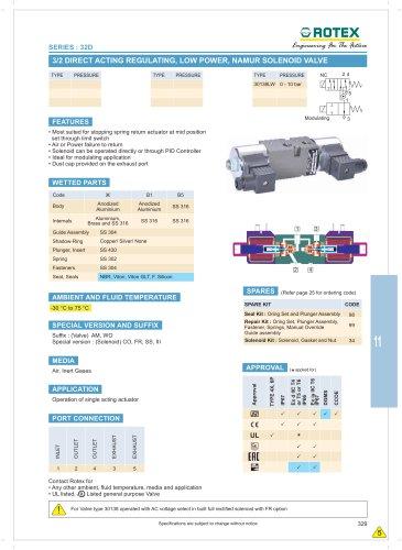 3/2 Direct Acting Regulating , Low Power, Namur Solenoid valve