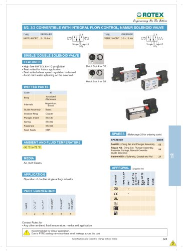 5/2, 3/2 Convertible Spool Type, with Integral Flow Control, Solenoid Namur
