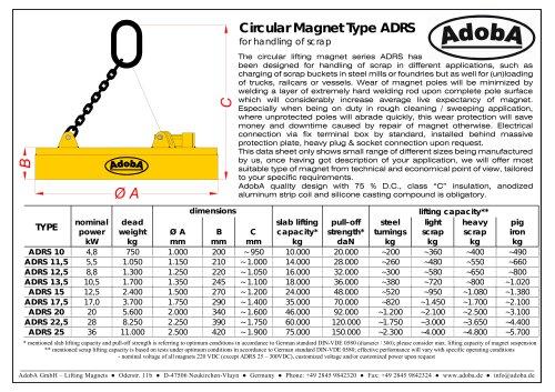 Circular Magnet Type ADRS