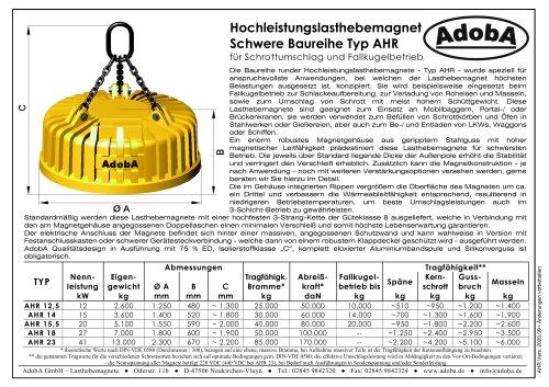 HochleistungslasthebemagnetSchwere Baureihe Typ AHR