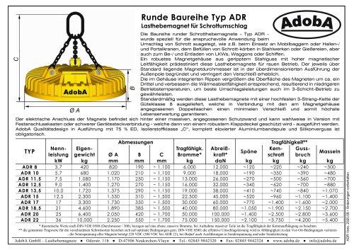 Runde Baureihe Typ ADR