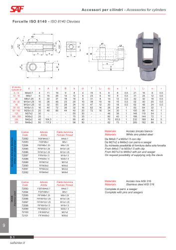 Accesso for Cylinders