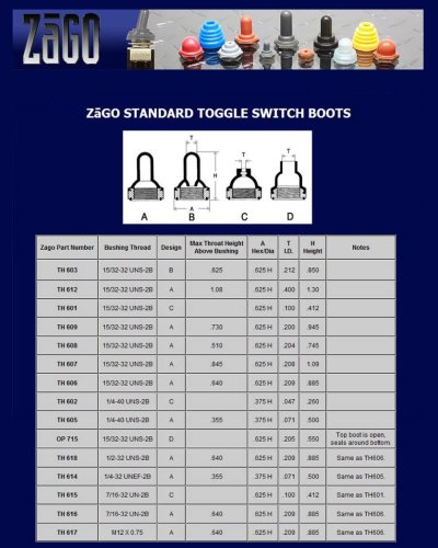 Standard Toggle Switchboots